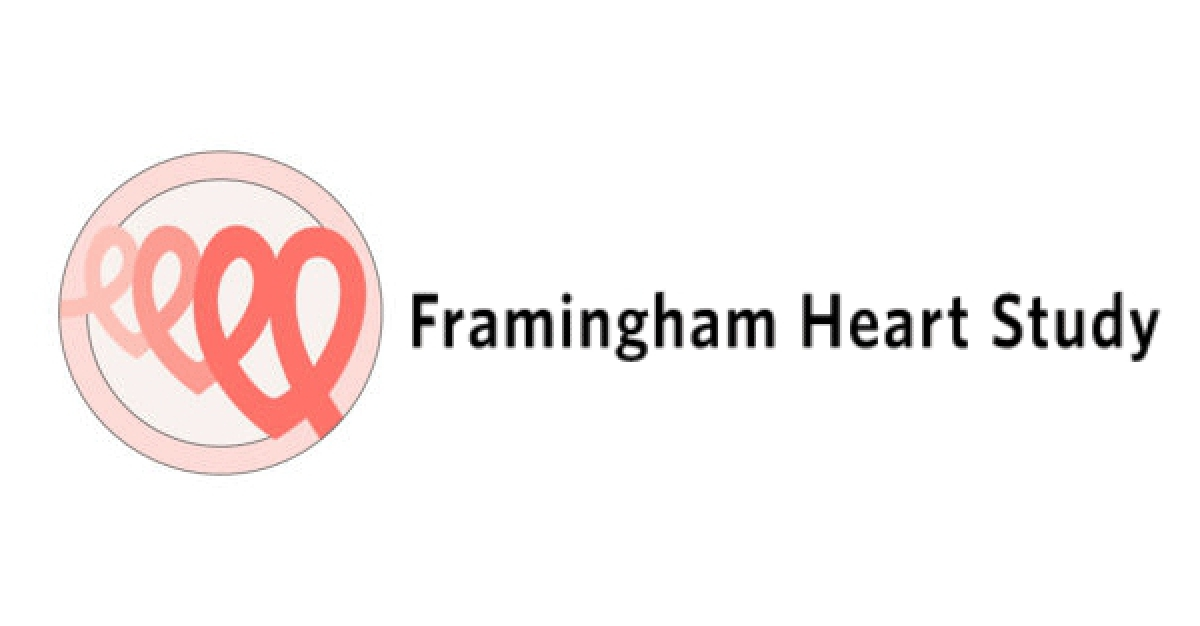 Framingham risk score