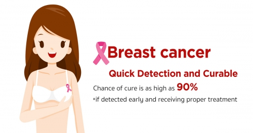 Breast cancer Quick Detection and Curable